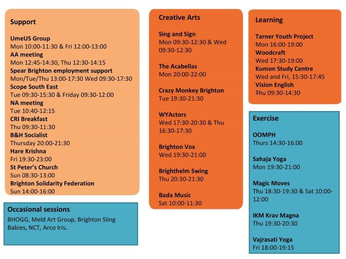 Phoenix Programme